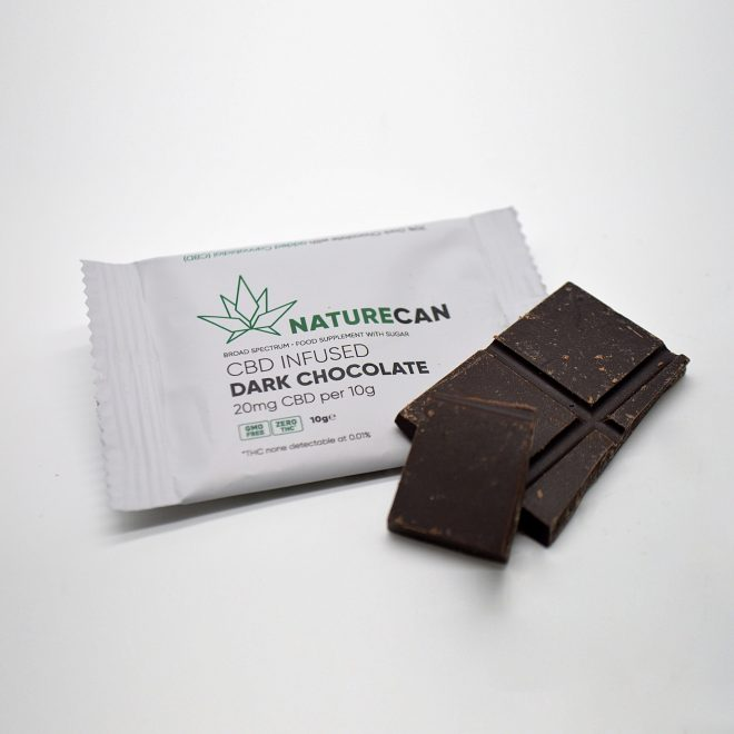 chocolate cbd
